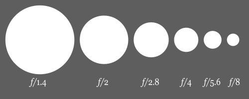 aperture_diagram2